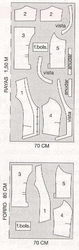 Перевод инструкций PATRONES